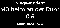 Inzidenz Mülheim an der Ruhr