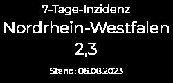 Aktuelle Covid-19 Inzidenz Nordrhein-Westfalen
